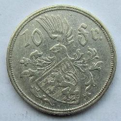 Luxembourg 10 francs 1929